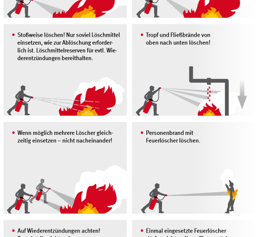 Bild - Umgang mit Feuerlöschern